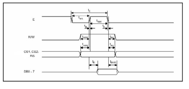 LPC1768: GLCD Interfacing - Tutorials